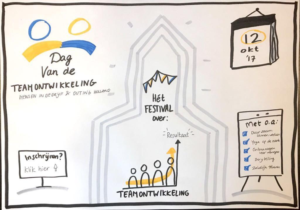 Dag van de Teamontwikkeling in beeld gebracht