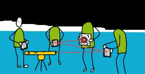 Laser oefening op afstand